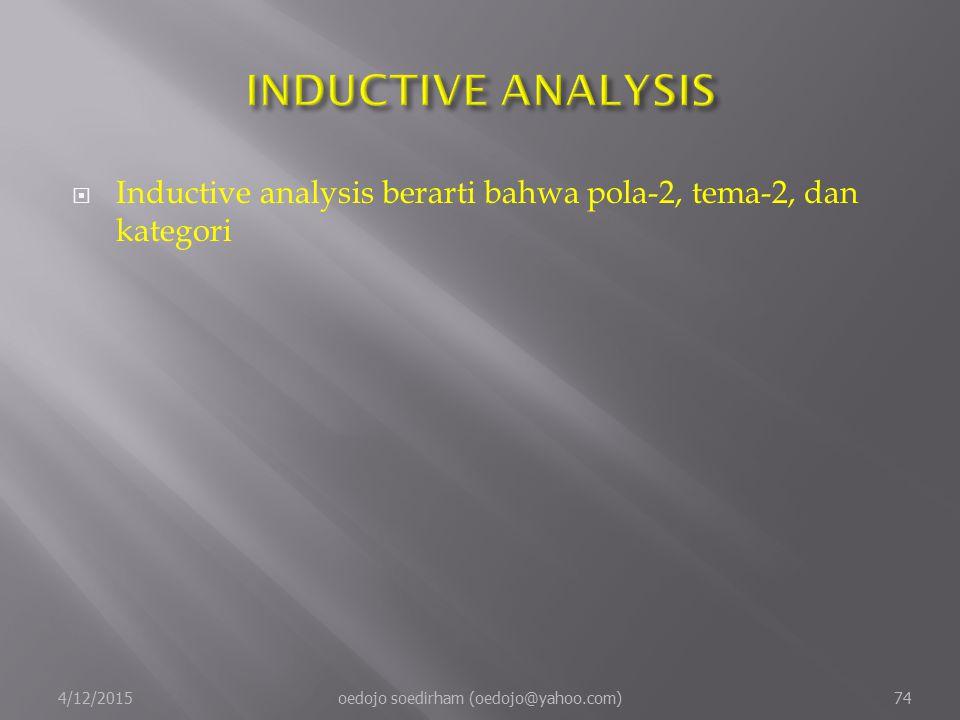  Inductive analysis berarti bahwa pola-2, tema-2, dan kategori 4/12/2015oedojo soedirham (oedojo@yahoo.com)74
