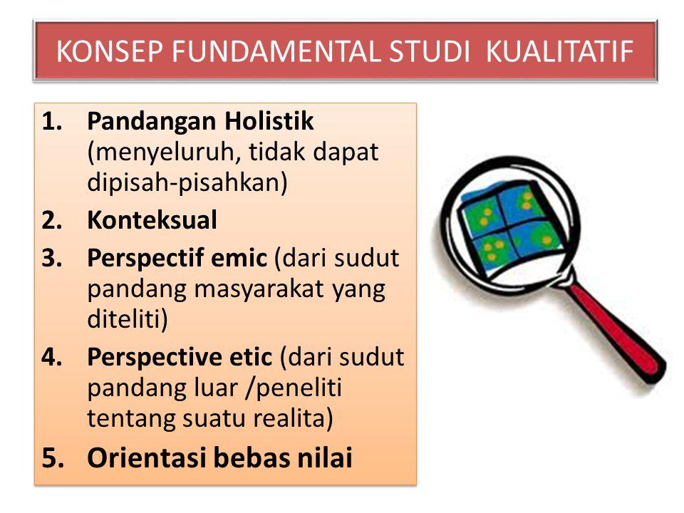 KONSEP FUNDAMENTAL STUDI KUALITATIF 1.Pandangan Holistik (menyeluruh, tidak dapat dipisah-pisahkan) 2.Konteksual 3.Perspectif emic (dari sudut pandang