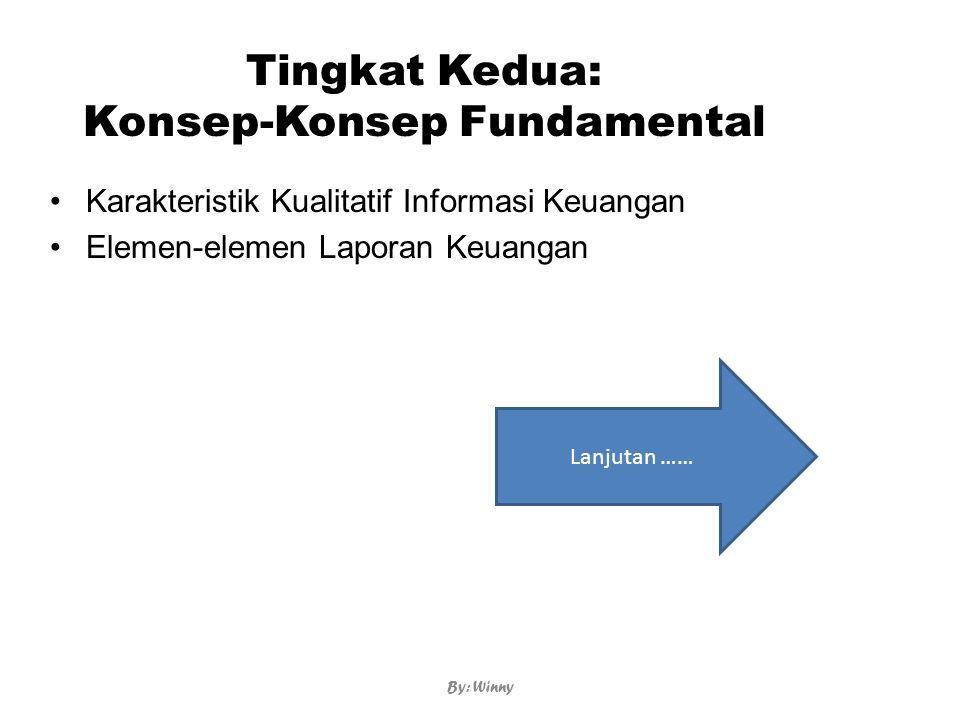 Tingkat Kedua: Konsep-Konsep Fundamental Karakteristik Kualitatif Informasi Keuangan Elemen-elemen Laporan Keuangan By: Winny Lanjutan ……