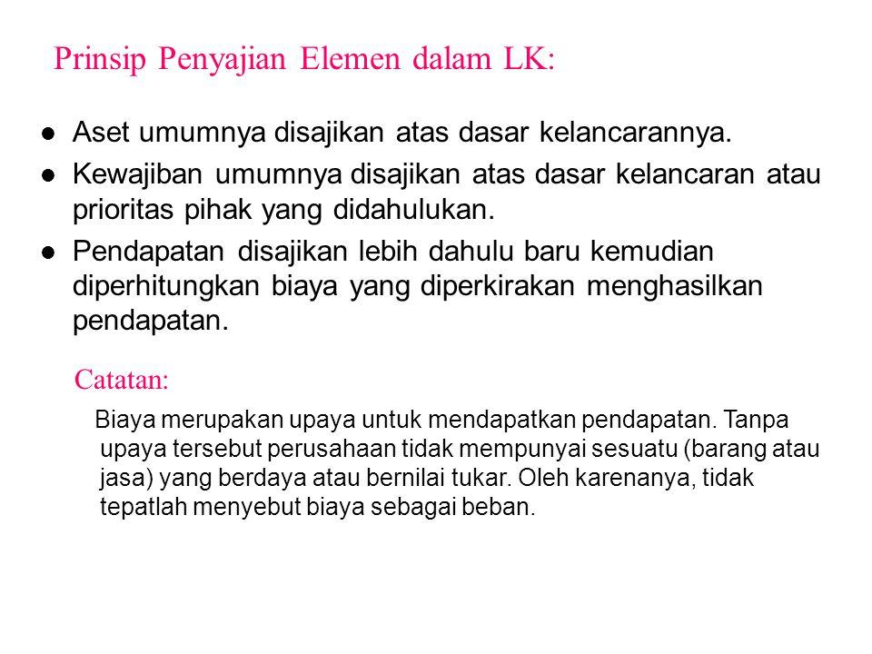 Prinsip Penyajian Elemen dalam LK: Aset umumnya disajikan atas dasar kelancarannya.