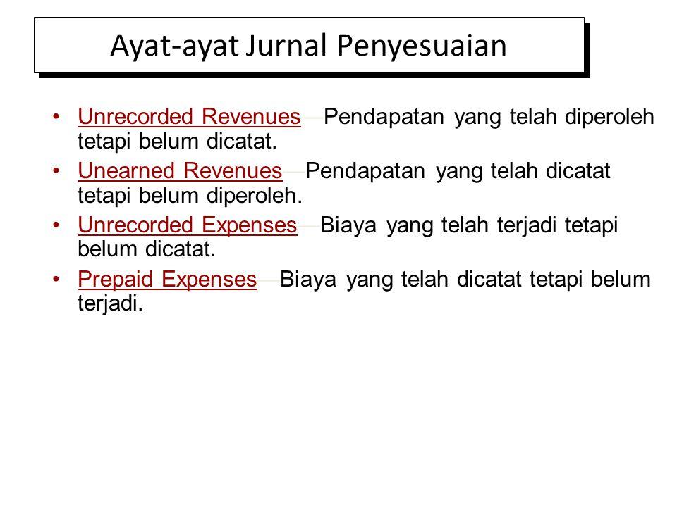 Ayat-ayat Jurnal Penyesuaian Unrecorded Revenues—Pendapatan yang telah diperoleh tetapi belum dicatat. Unearned Revenues—Pendapatan yang telah dicatat