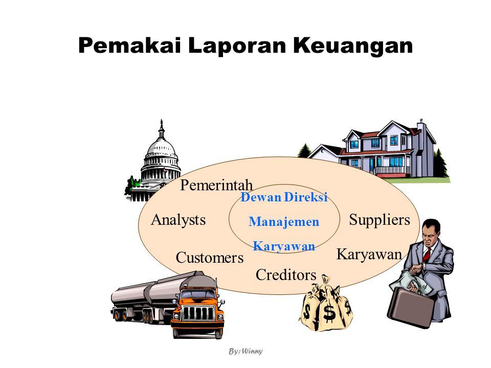 Pemakai Laporan Keuangan By: Winny Dewan Direksi Manajemen Karyawan Suppliers Karyawan Creditors Customers Analysts Pemerintah