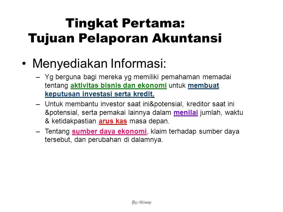 Tingkat Pertama: Tujuan Pelaporan Akuntansi Menyediakan Informasi: –Yg berguna bagi mereka yg memiliki pemahaman memadai tentang aktivitas bisnis dan