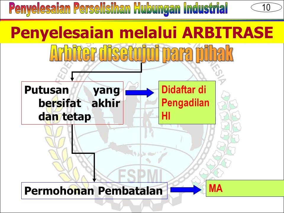 10 Penyelesaian melalui ARBITRASE Putusan yang bersifat akhir dan tetap Permohonan Pembatalan Didaftar di Pengadilan HI MA
