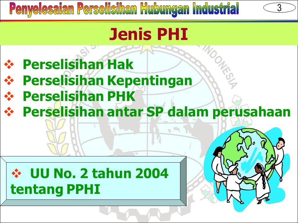 3  Perselisihan Hak  Perselisihan Kepentingan  Perselisihan PHK  Perselisihan antar SP dalam perusahaan Jenis PHI  UU No. 2 tahun 2004 tentang PP