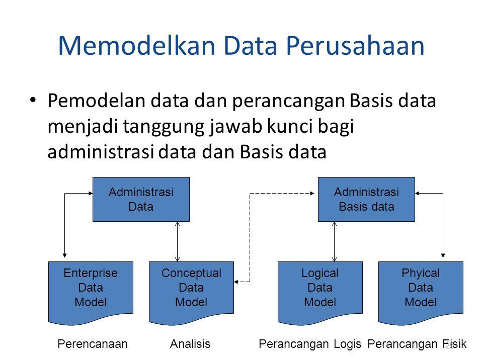 Memodelkan Data Perusahaan Pemodelan data dan perancangan Basis data menjadi tanggung jawab kunci bagi administrasi data dan Basis data 25 Administras