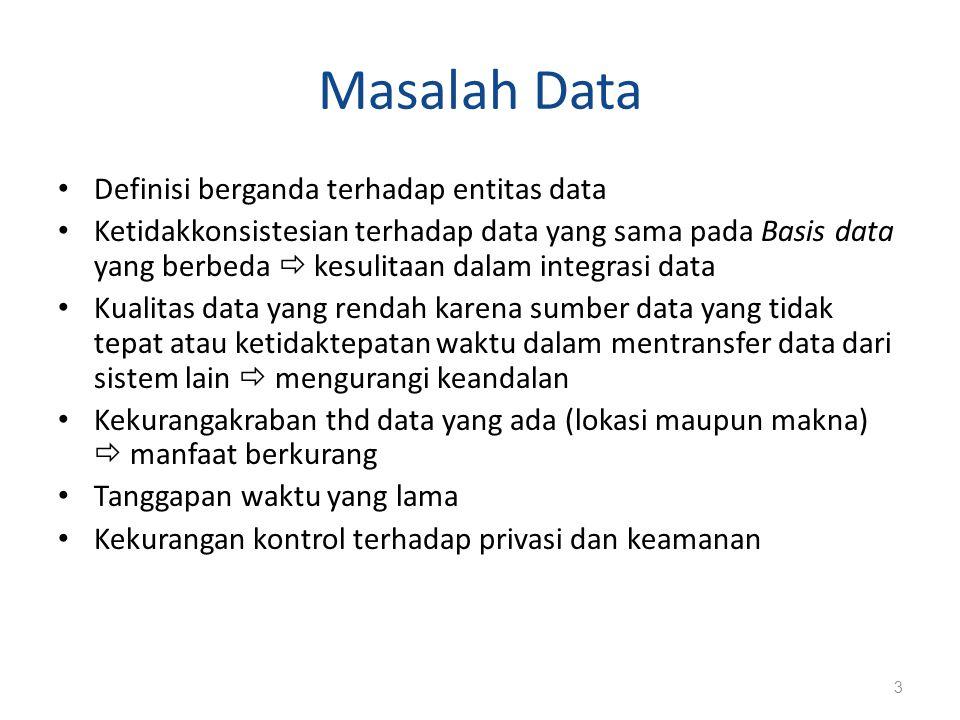 Masalah Data Definisi berganda terhadap entitas data Ketidakkonsistesian terhadap data yang sama pada Basis data yang berbeda  kesulitaan dalam integ