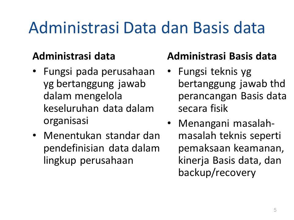 Administrasi Data dan Basis data Administrasi data Fungsi pada perusahaan yg bertanggung jawab dalam mengelola keseluruhan data dalam organisasi Menen