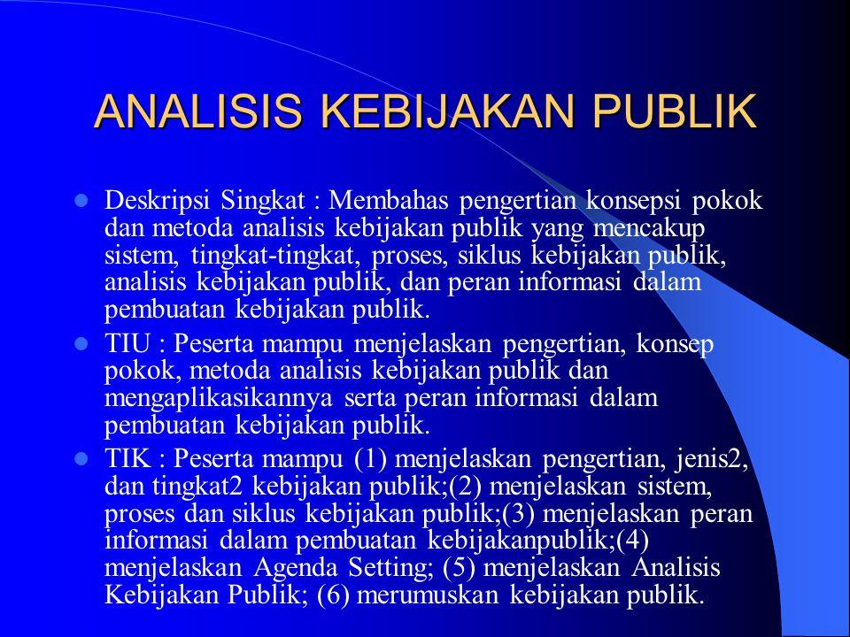 ANALISIS KEBIJAKAN PUBLIK Deskripsi Singkat : Membahas pengertian konsepsi pokok dan metoda analisis kebijakan publik yang mencakup sistem, tingkat-ti