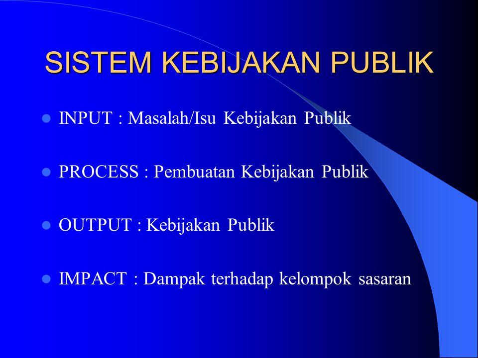 SISTEM KEBIJAKAN PUBLIK INPUT : Masalah/Isu Kebijakan Publik PROCESS : Pembuatan Kebijakan Publik OUTPUT : Kebijakan Publik IMPACT : Dampak terhadap k