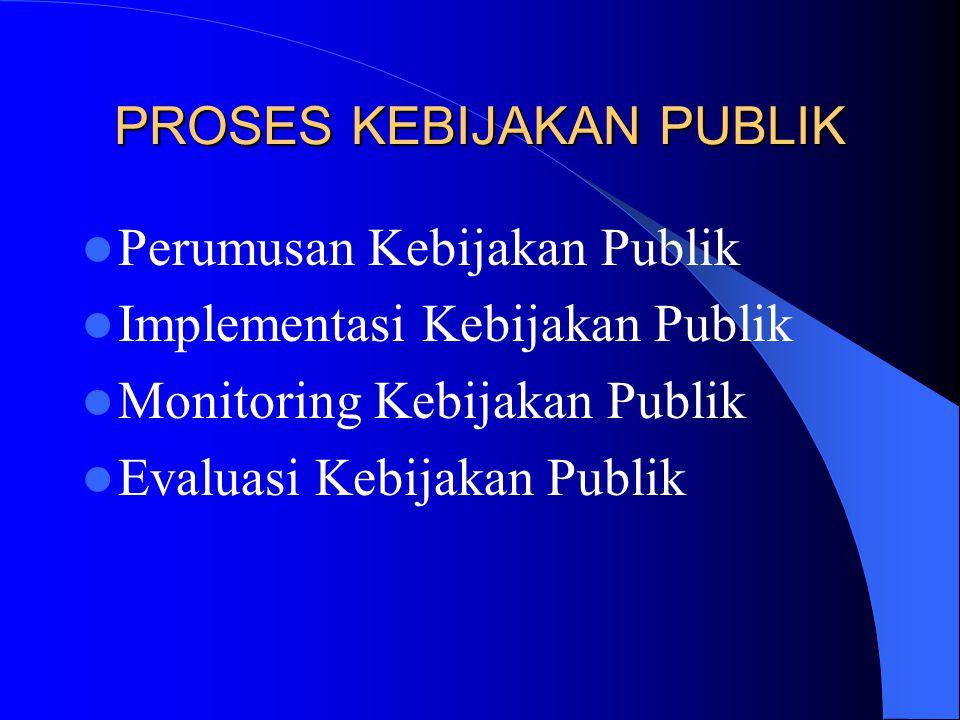 PROSES KEBIJAKAN PUBLIK Perumusan Kebijakan Publik Implementasi Kebijakan Publik Monitoring Kebijakan Publik Evaluasi Kebijakan Publik