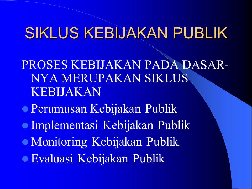 SIKLUS KEBIJAKAN PUBLIK PROSES KEBIJAKAN PADA DASAR- NYA MERUPAKAN SIKLUS KEBIJAKAN Perumusan Kebijakan Publik Implementasi Kebijakan Publik Monitorin