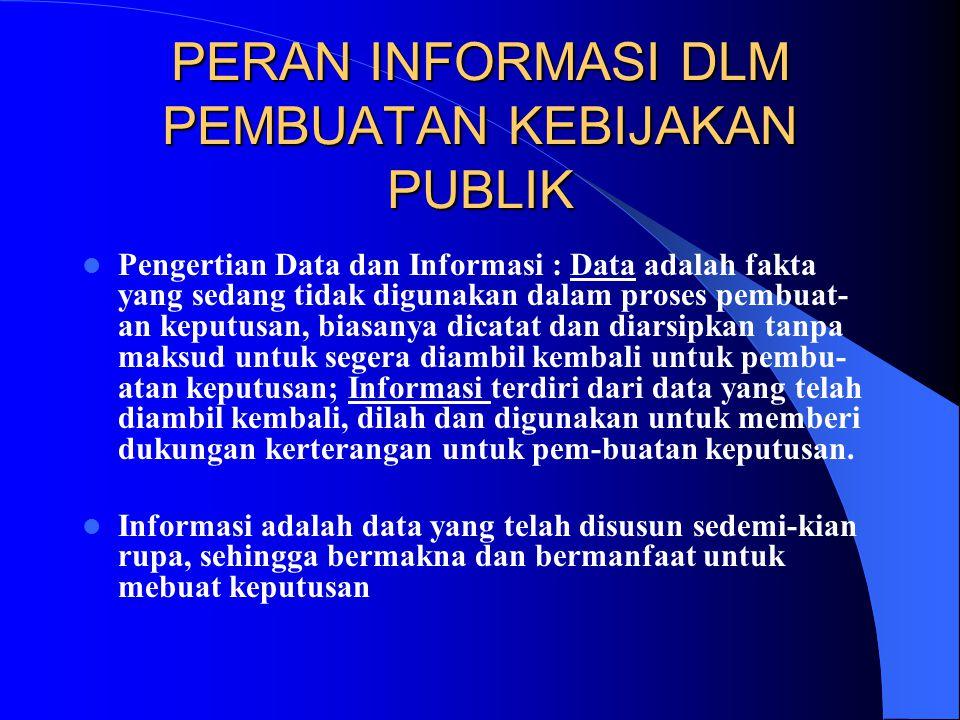 PERAN INFORMASI DLM PEMBUATAN KEBIJAKAN PUBLIK Pengertian Data dan Informasi : Data adalah fakta yang sedang tidak digunakan dalam proses pembuat- an