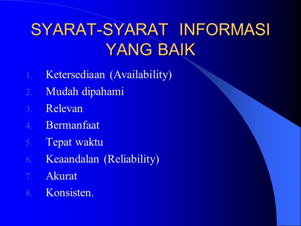 SYARAT-SYARAT INFORMASI YANG BAIK 1. Ketersediaan (Availability) 2. Mudah dipahami 3. Relevan 4. Bermanfaat 5. Tepat waktu 6. Keaandalan (Reliability)