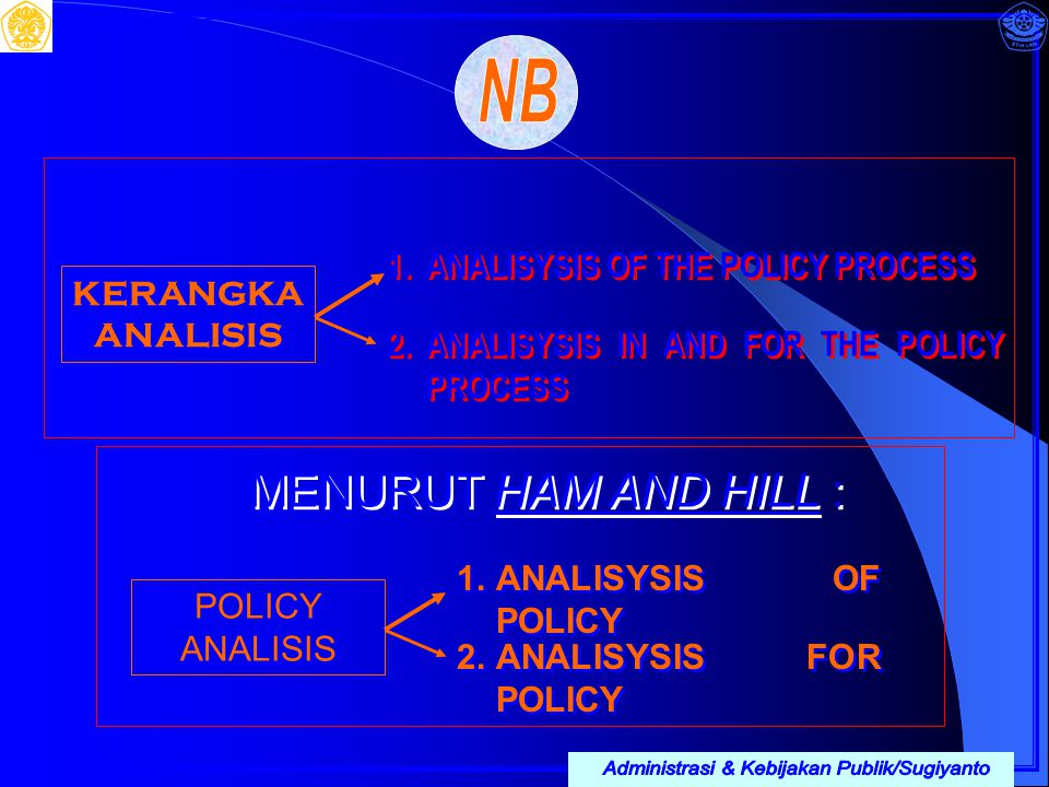KERANGKA ANALISIS 1.ANALISYSIS OF THE POLICY PROCESS 2.ANALISYSIS IN AND FOR THE POLICY PROCESS MENURUT HAM AND HILL : POLICY ANALISIS  ANALISYSIS O