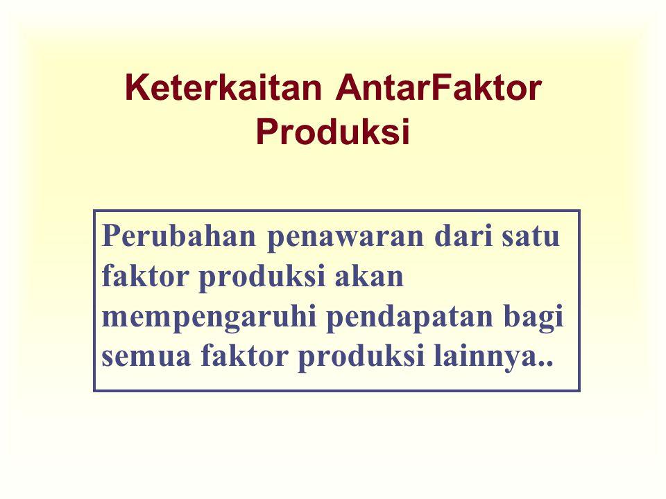 Keterkaitan AntarFaktor Produksi Perubahan penawaran dari satu faktor produksi akan mempengaruhi pendapatan bagi semua faktor produksi lainnya..