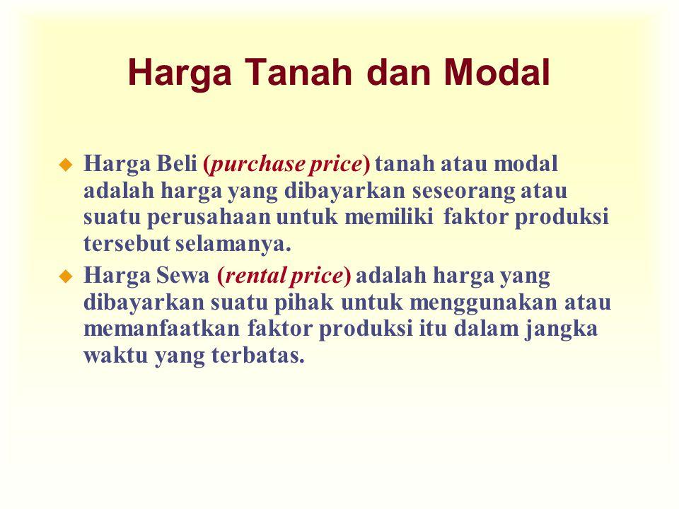 Harga Tanah dan Modal u Harga Beli (purchase price) tanah atau modal adalah harga yang dibayarkan seseorang atau suatu perusahaan untuk memiliki fakto