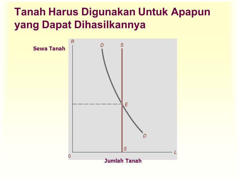 Suku Bunga Riil vs Suku Bunga Nominal u Suku bunga nominal merupakan keuntungan rupiah atas rupiah yang dinvestasikan.