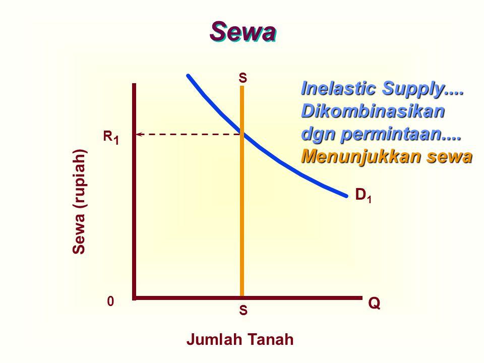 Sewa (rupiah) R1R1 S S D1D1 0 Inelastic Supply.... Dikombinasikan dgn permintaan.... Menunjukkan sewa Sewa Q Jumlah Tanah