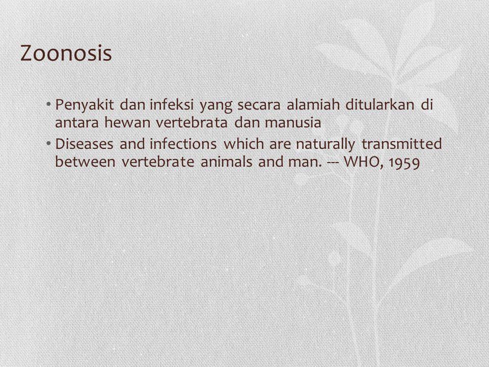 Zoonosis bakterial Zoonosis viral Zoonosis mikotik Zoonosis parasitik Agen Penyebab Penyakit