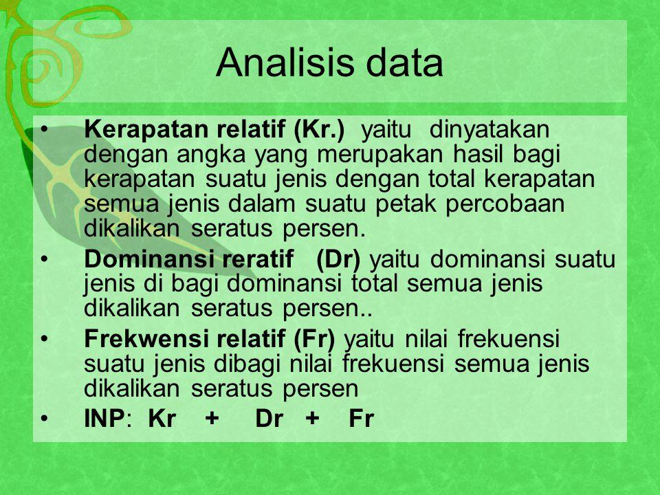 Analisis data Kerapatan relatif (Kr.) yaitu dinyatakan dengan angka yang merupakan hasil bagi kerapatan suatu jenis dengan total kerapatan semua jenis dalam suatu petak percobaan dikalikan seratus persen.