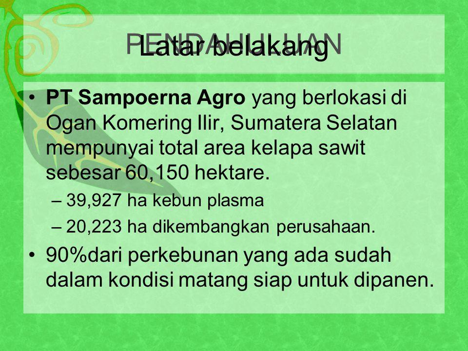 PT Sampoerna Agro yang berlokasi di Ogan Komering Ilir, Sumatera Selatan mempunyai total area kelapa sawit sebesar 60,150 hektare.