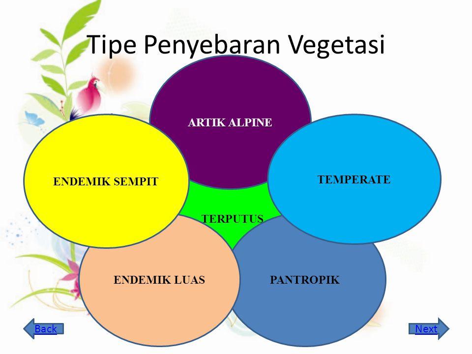 Tipe Penyebaran Vegetasi BackNext TERPUTUS ARTIK ALPINE PANTROPIKENDEMIK LUAS ENDEMIK SEMPIT TEMPERATE