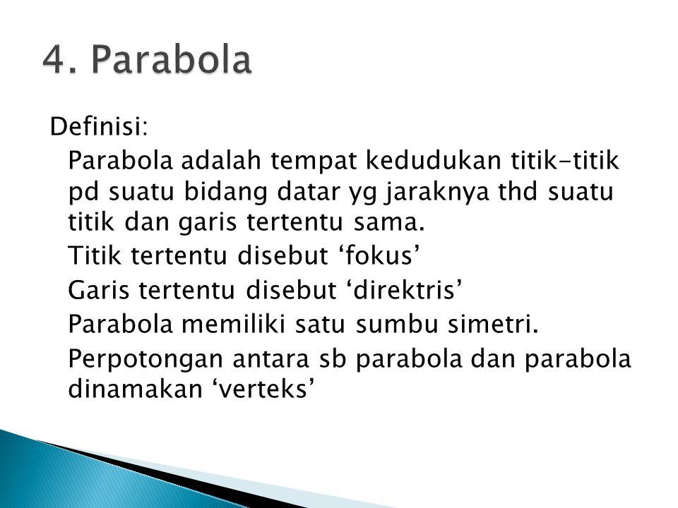 Definisi: Parabola adalah tempat kedudukan titik-titik pd suatu bidang datar yg jaraknya thd suatu titik dan garis tertentu sama.