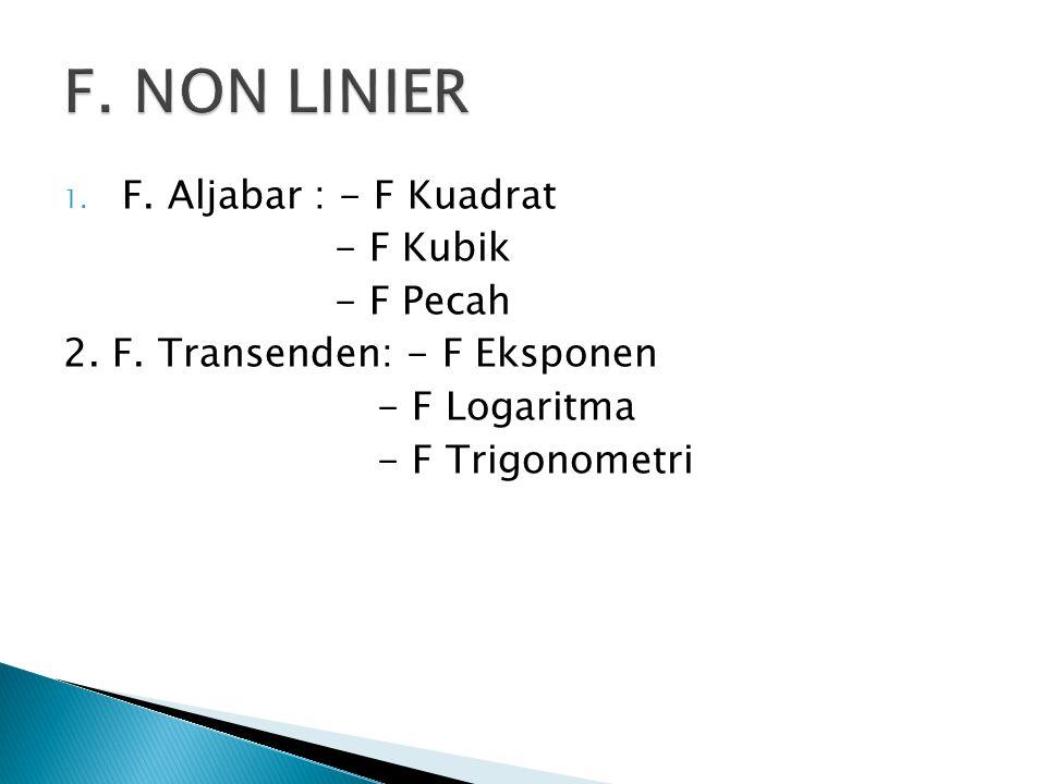 1.F. Aljabar : - F Kuadrat - F Kubik - F Pecah 2.