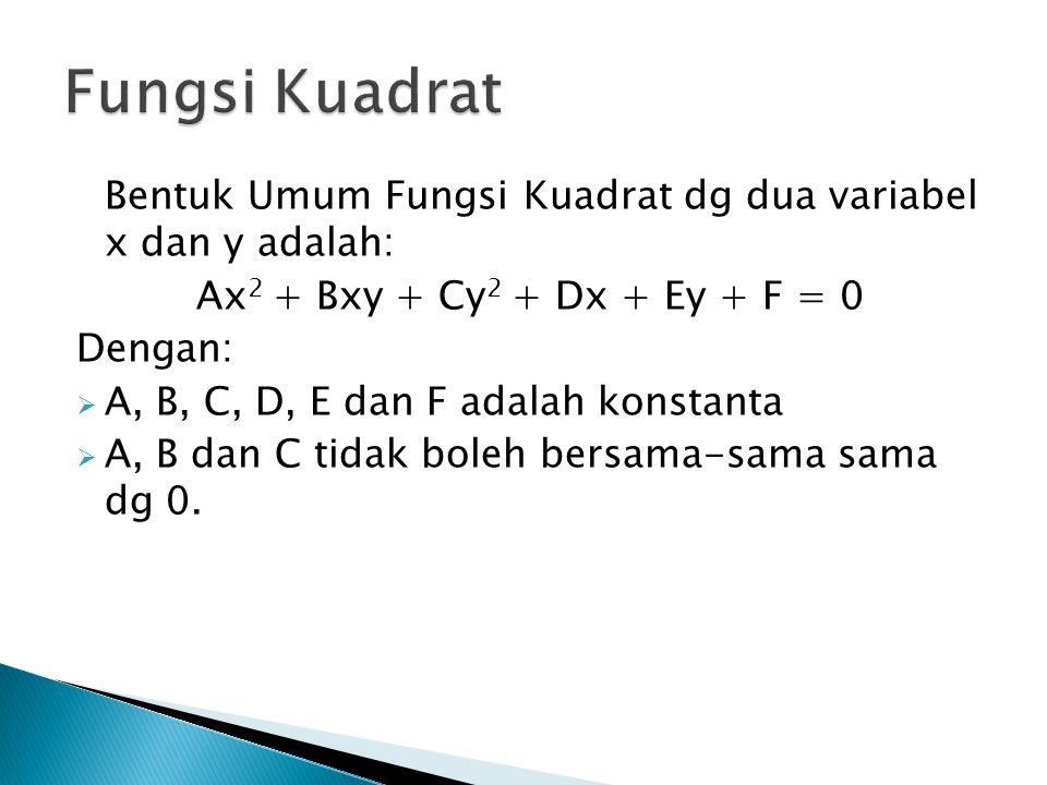 Bentuk Umum Fungsi Kuadrat dg dua variabel x dan y adalah: Ax 2 + Bxy + Cy 2 + Dx + Ey + F = 0 Dengan:  A, B, C, D, E dan F adalah konstanta  A, B dan C tidak boleh bersama-sama sama dg 0.