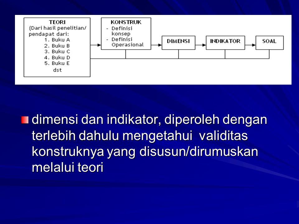 dimensi dan indikator, diperoleh dengan terlebih dahulu mengetahui validitas konstruknya yang disusun/dirumuskan melalui teori