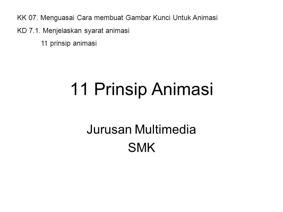 11 Prinsip Animasi Jurusan Multimedia SMK KK 07. Menguasai Cara membuat Gambar Kunci Untuk Animasi KD 7.1. Menjelaskan syarat animasi 11 prinsip anima