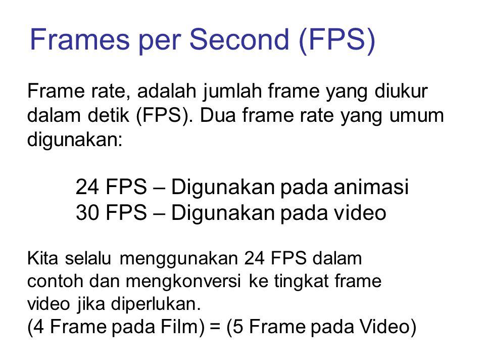 Frames per Second (FPS) Frame rate, adalah jumlah frame yang diukur dalam detik (FPS). Dua frame rate yang umum digunakan: 24 FPS – Digunakan pada ani