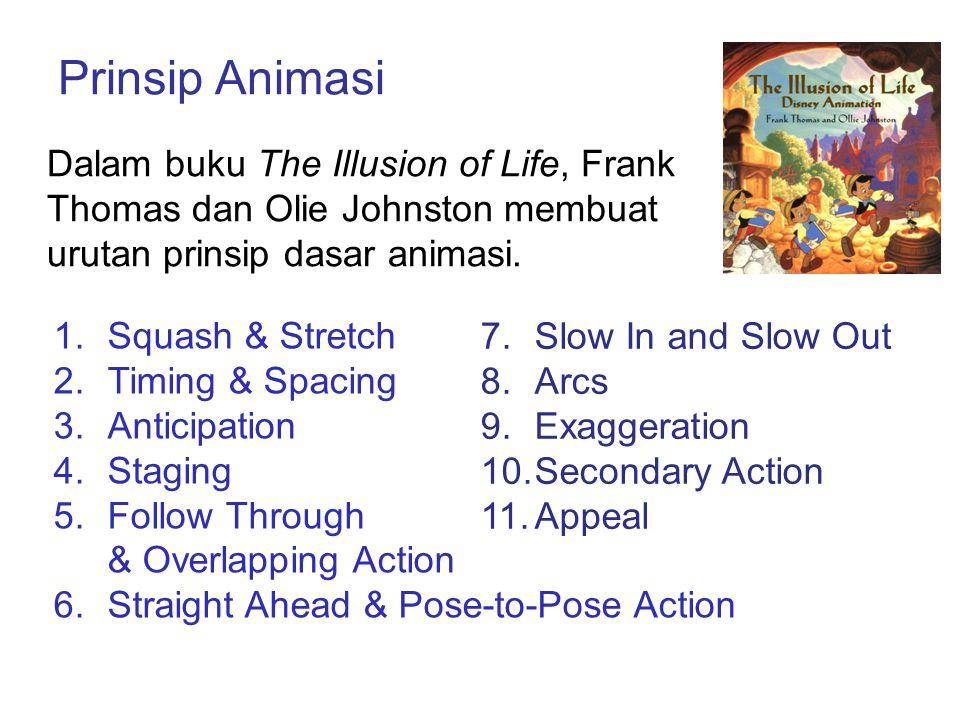 Prinsip Animasi Dalam buku The Illusion of Life, Frank Thomas dan Olie Johnston membuat urutan prinsip dasar animasi. 1.Squash & Stretch 2.Timing & Sp