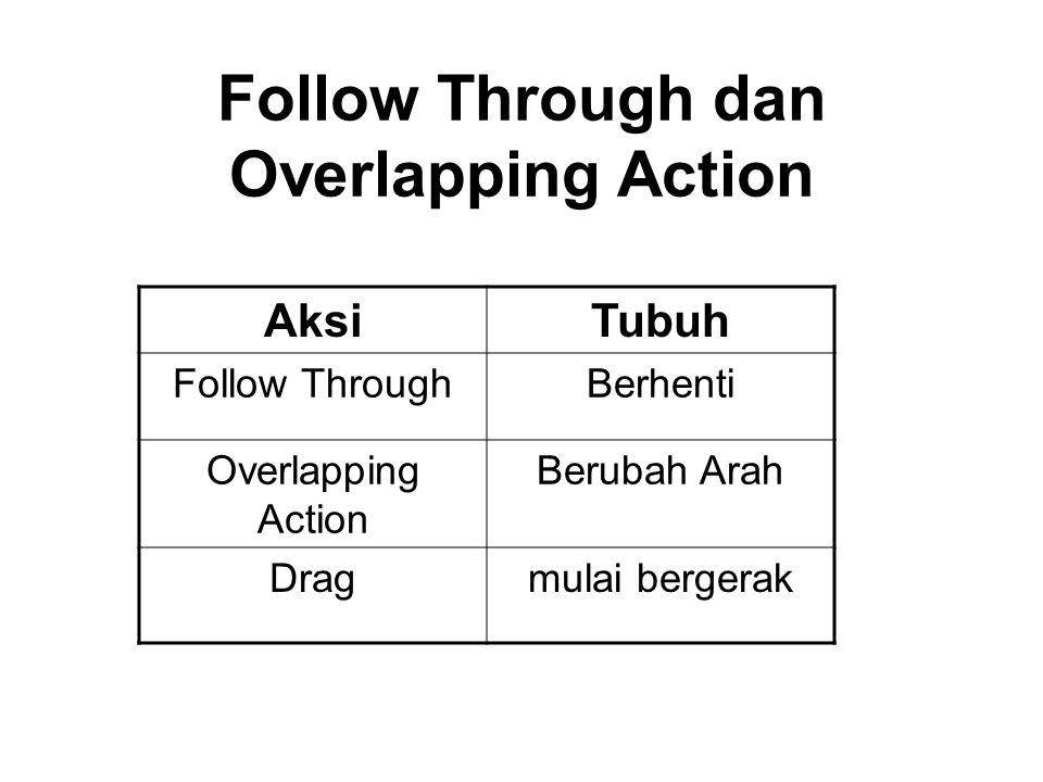 Follow Through dan Overlapping Action AksiTubuh Follow ThroughBerhenti Overlapping Action Berubah Arah Dragmulai bergerak