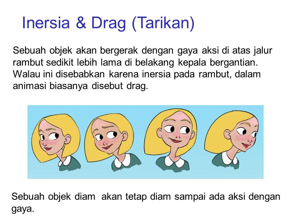 Inersia & Drag (Tarikan) Sebuah objek akan bergerak dengan gaya aksi di atas jalur rambut sedikit lebih lama di belakang kepala bergantian. Walau ini