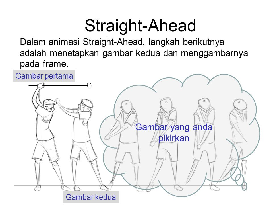 Gambar pertama Gambar yang anda pikirkan Straight-Ahead Dalam animasi Straight-Ahead, langkah berikutnya adalah menetapkan gambar kedua dan menggambar