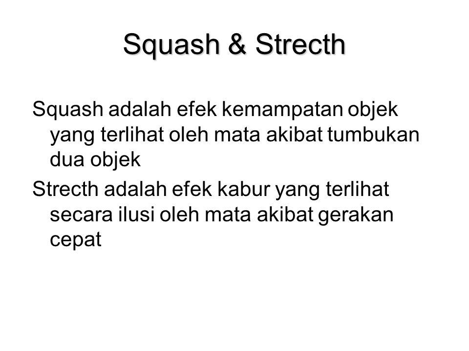 Squash & Strecth Squash adalah efek kemampatan objek yang terlihat oleh mata akibat tumbukan dua objek Strecth adalah efek kabur yang terlihat secara
