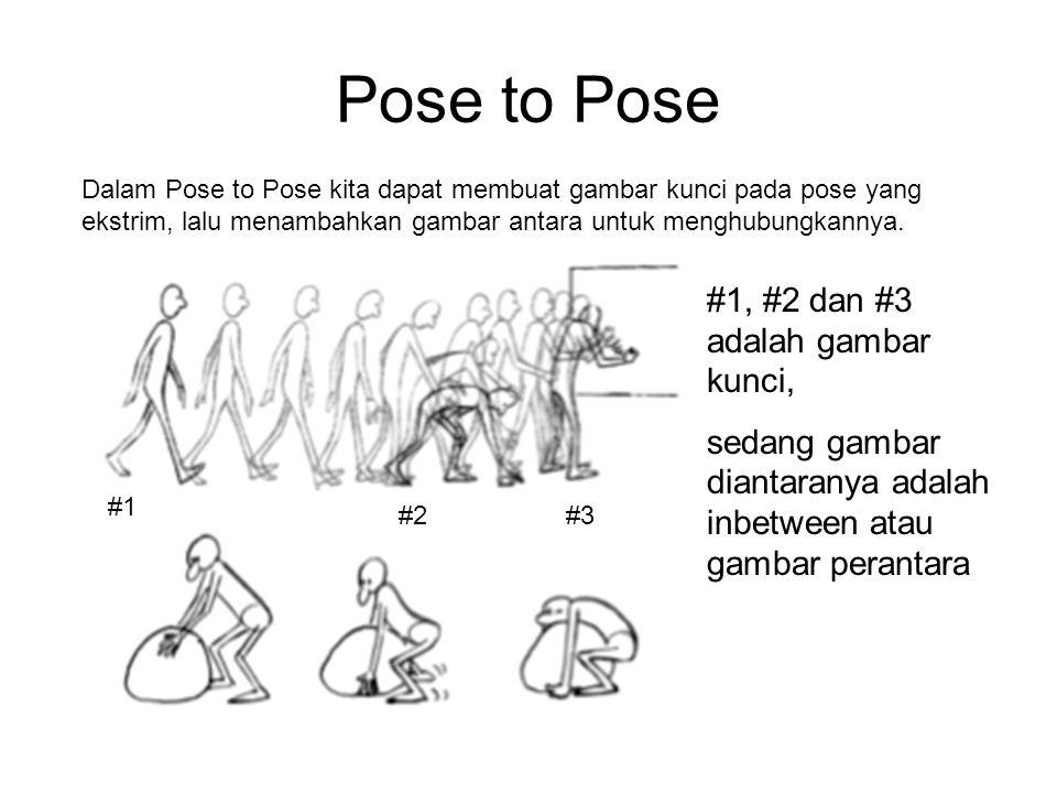 Pose to Pose Dalam Pose to Pose kita dapat membuat gambar kunci pada pose yang ekstrim, lalu menambahkan gambar antara untuk menghubungkannya. #1 #2#3