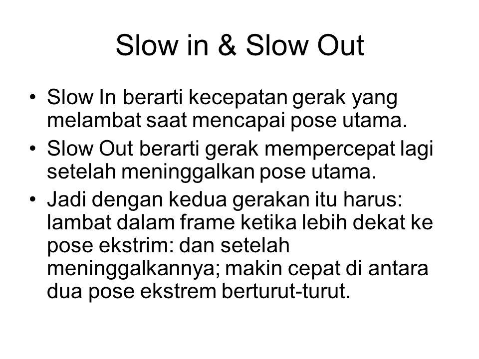 Slow in & Slow Out Slow In berarti kecepatan gerak yang melambat saat mencapai pose utama. Slow Out berarti gerak mempercepat lagi setelah meninggalka