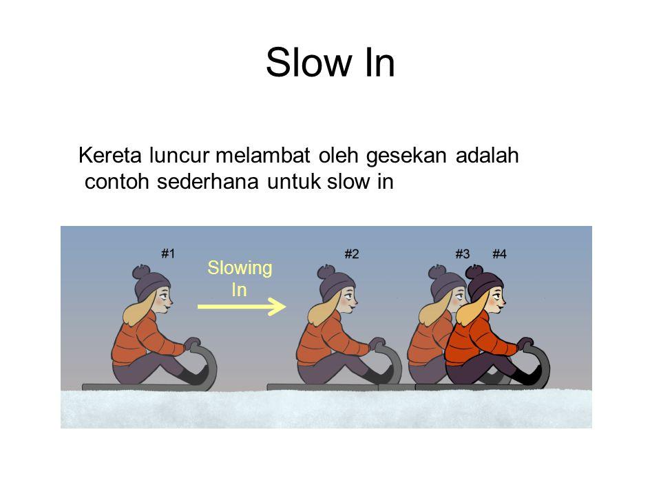 Slow In Kereta luncur melambat oleh gesekan adalah contoh sederhana untuk slow in Slowing In