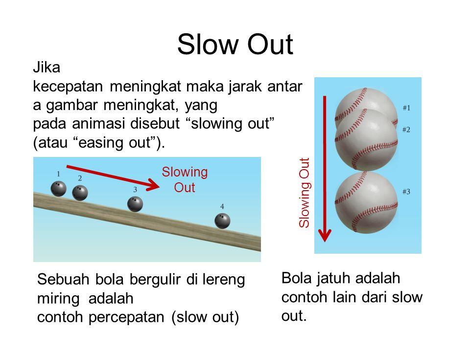 """Slow Out Jika kecepatan meningkat maka jarak antar a gambar meningkat, yang pada animasi disebut """"slowing out"""" (atau """"easing out""""). Sebuah bola bergul"""