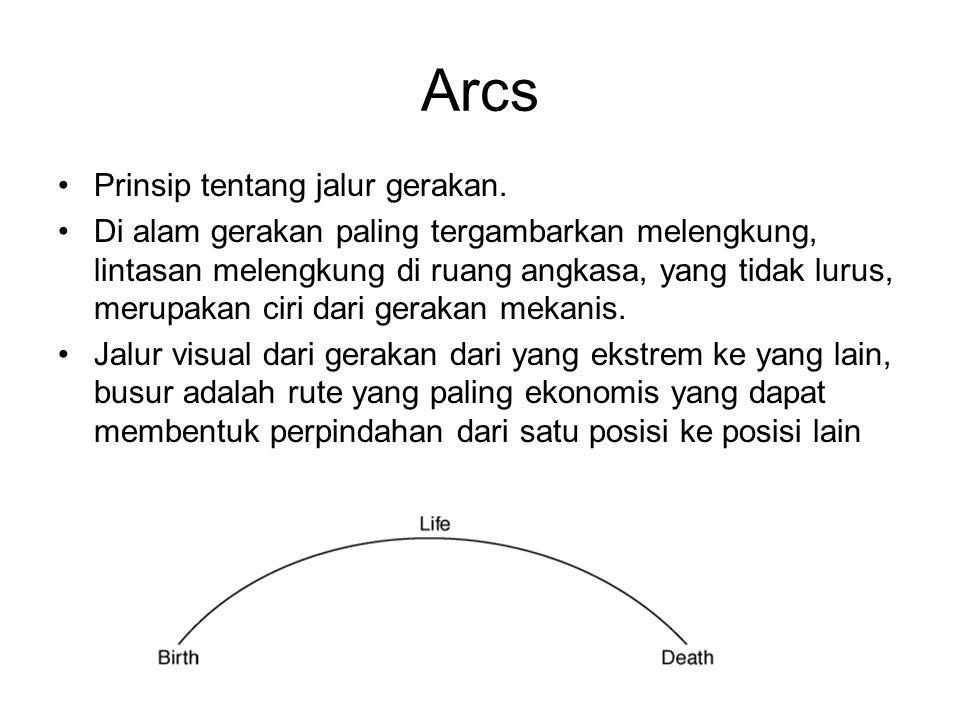 Arcs Prinsip tentang jalur gerakan. Di alam gerakan paling tergambarkan melengkung, lintasan melengkung di ruang angkasa, yang tidak lurus, merupakan