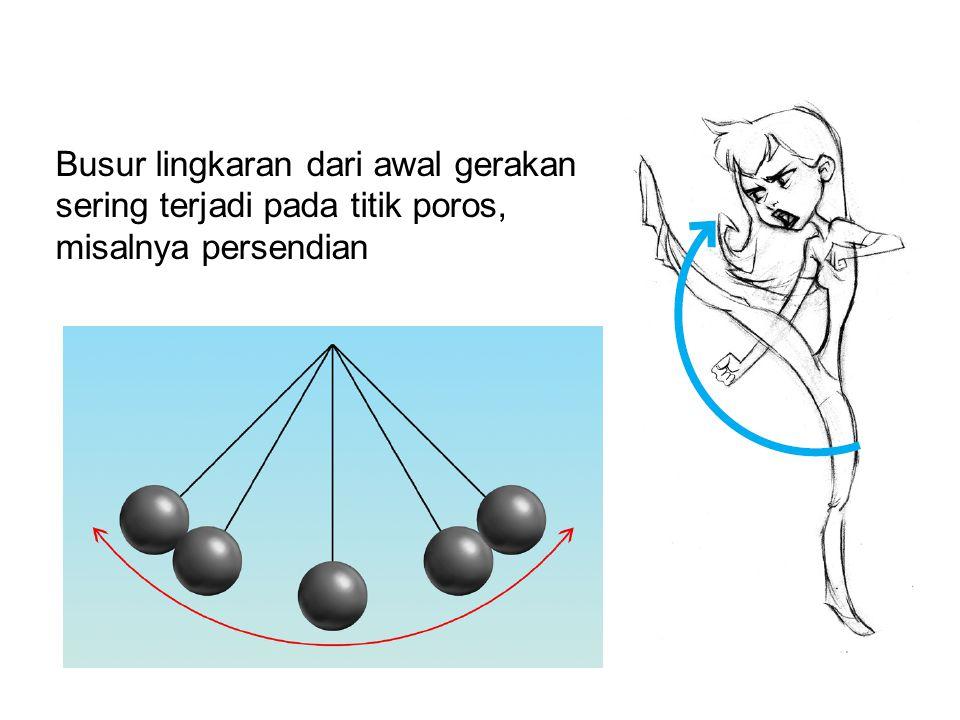 Busur lingkaran dari awal gerakan sering terjadi pada titik poros, misalnya persendian