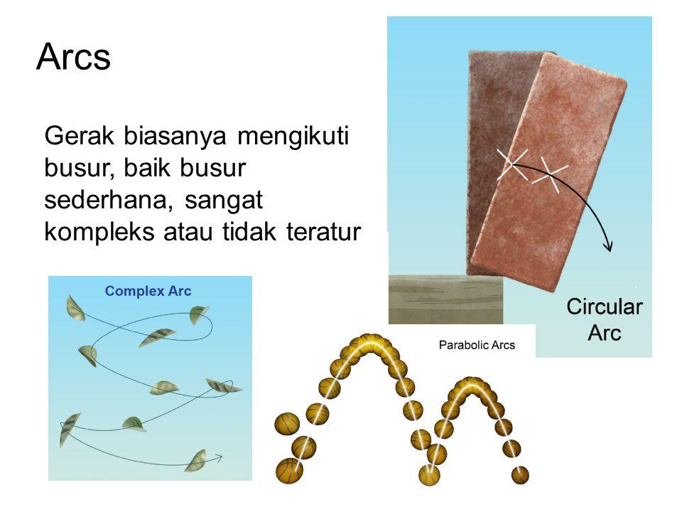 Arcs Gerak biasanya mengikuti busur, baik busur sederhana, sangat kompleks atau tidak teratur