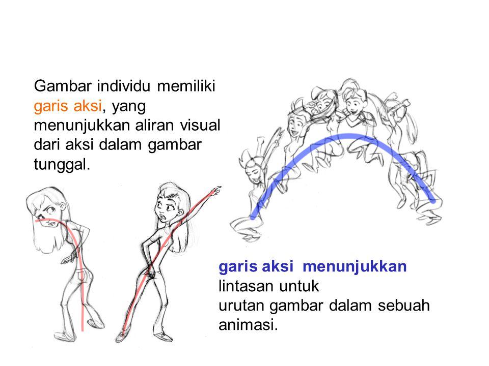 garis aksi menunjukkan lintasan untuk urutan gambar dalam sebuah animasi. Gambar individu memiliki garis aksi, yang menunjukkan aliran visual dari aks