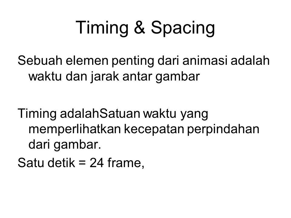 Timing & Spacing Ada tiga cara untuk mengukur waktu: Frame (jarak 1/24 dalam satu detik) Kunci (Memberikan jumlah frame antar pose) Jam (detik yang diukur dengan alat) Sebagai contoh, Kita mungkin menghitung sebuah adegan menggunakan stop watch, kemudian mengkonversi menjadi beberapa kunci pose, lalu menjadikan frame-frame lembaran Kita (disebut juga lembaran eksposur X)