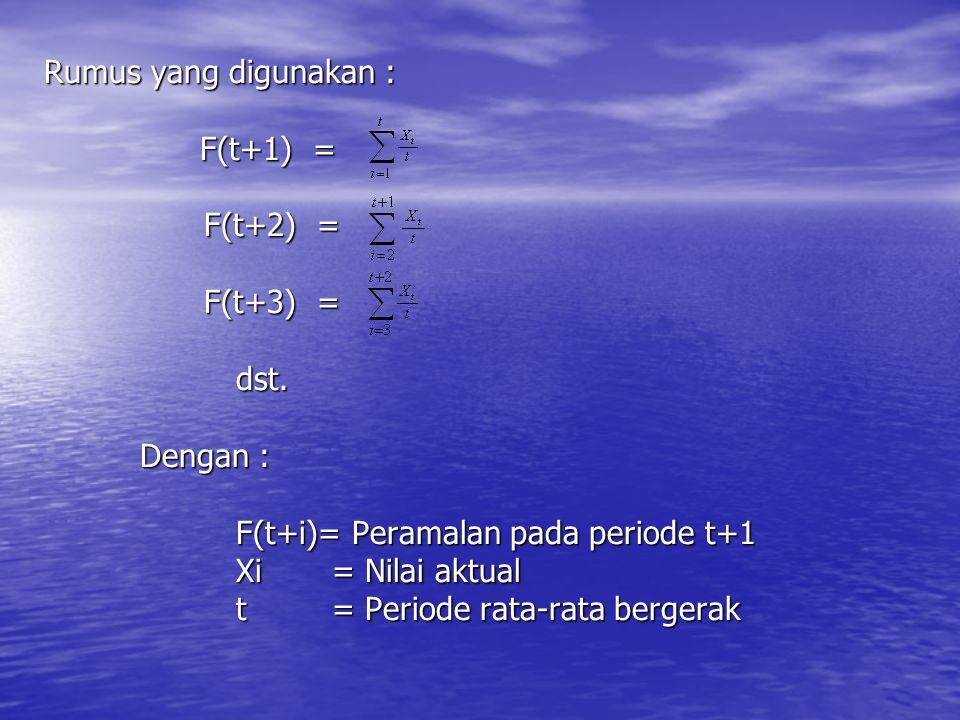 Rumus yang digunakan : F(t+1) = F(t+2) = F(t+3) = dst. Dengan : F(t+i)= Peramalan pada periode t+1 Xi= Nilai aktual t= Periode rata-rata bergerak