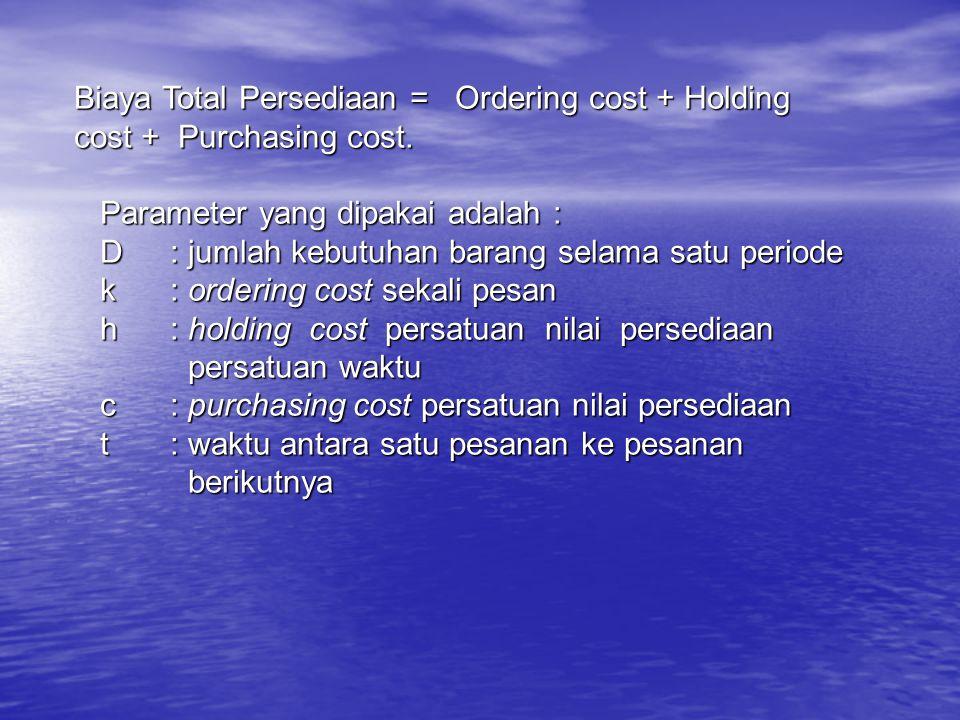 Biaya Total Persediaan = Ordering cost + Holding cost + Purchasing cost. Parameter yang dipakai adalah : Parameter yang dipakai adalah : D: jumlah keb