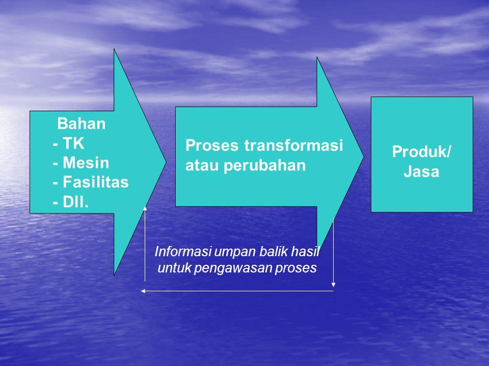 Produk/ Jasa Bahan - TK - Mesin - Fasilitas - Dll. Proses transformasi atau perubahan Informasi umpan balik hasil untuk pengawasan proses